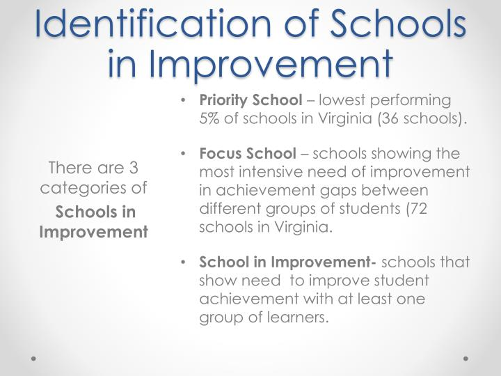 Identification of Schools in Improvement