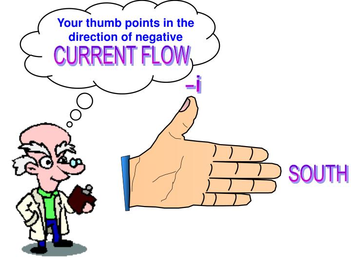 Your thumb points in the direction of negative