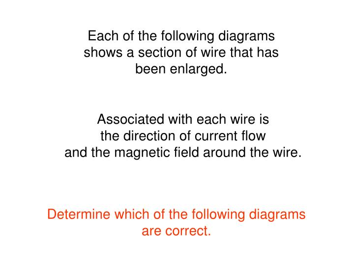 Each of the following diagrams shows a section of wire that has been enlarged.