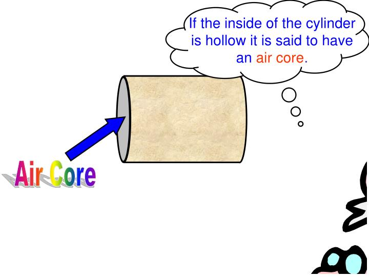 If the inside of the cylinder is hollow it is said to have an
