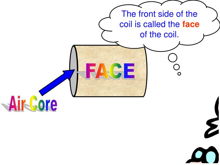 The front side of the coil is called the