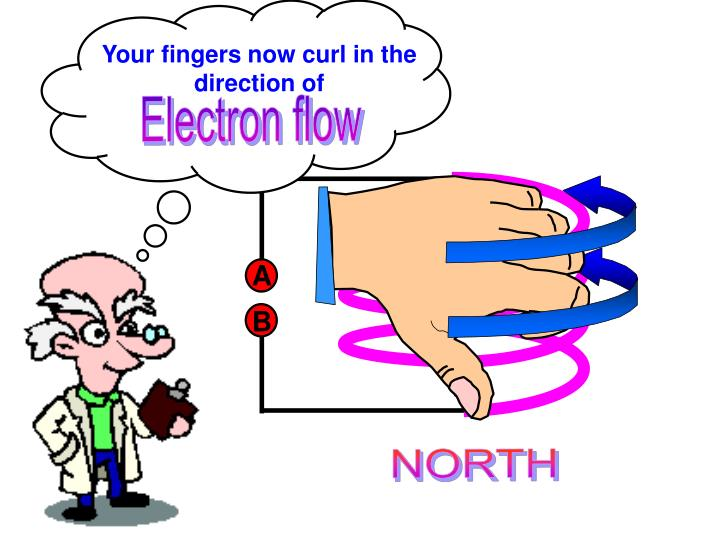 Your fingers now curl in the direction of