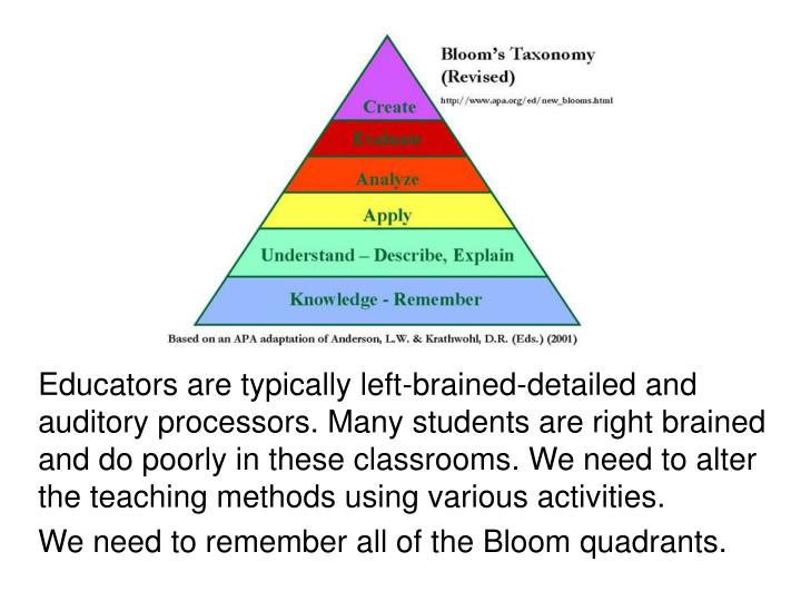Educators are typically left-brained-detailed and auditory processors. Many students are right brained and do poorly in these classrooms. We need to alter the teaching methods using various activities.
