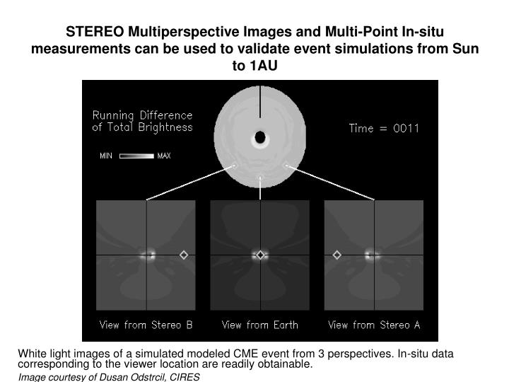 STEREO Multiperspective Images and Multi-Point In-situ measurements can be used to validate event simulations from Sun to 1AU