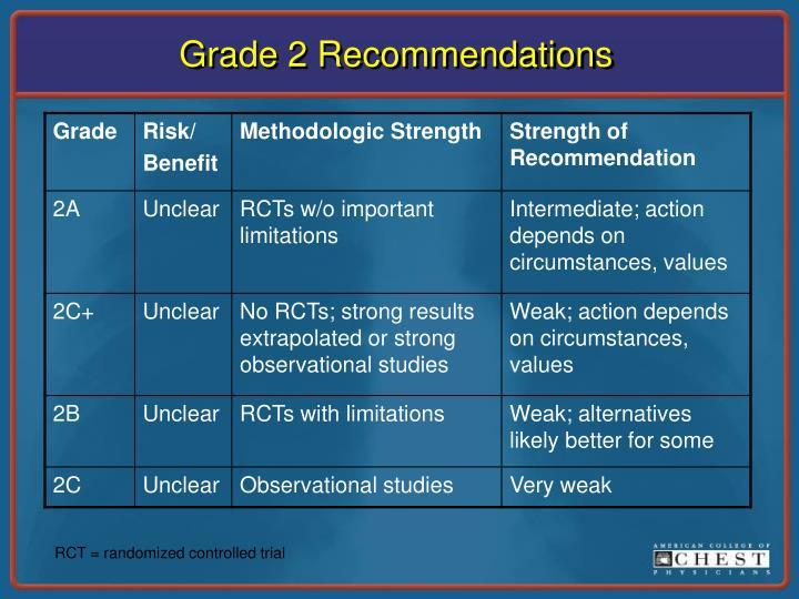 Grade 2 recommendations