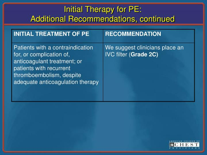 Initial Therapy for PE: