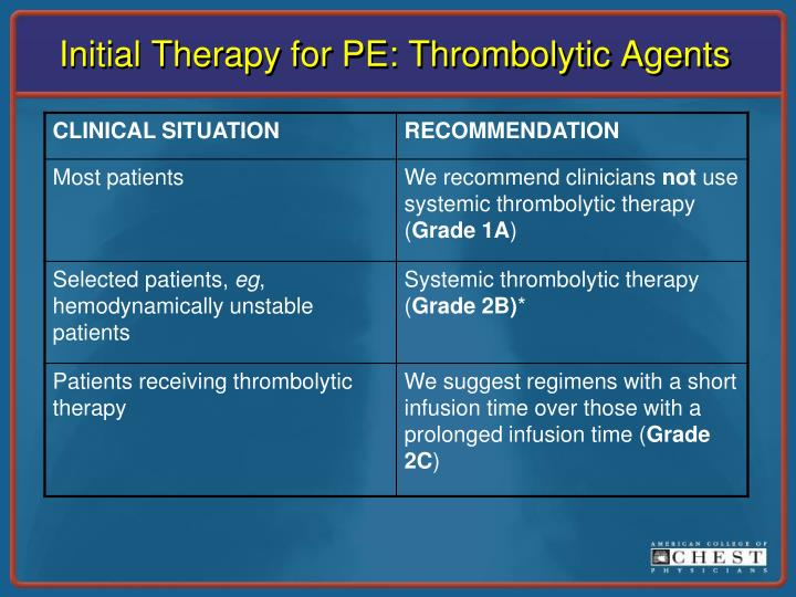 Initial Therapy for PE: Thrombolytic Agents