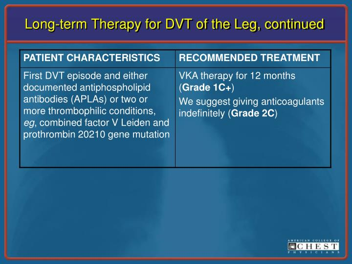 Long-term Therapy for DVT of the Leg, continued