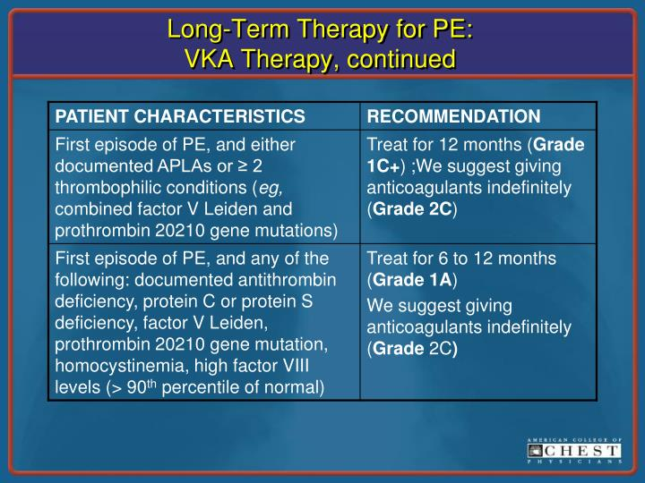 Long-Term Therapy for PE: