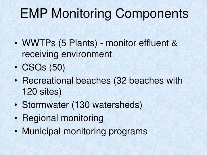 EMP Monitoring Components