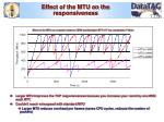 effect of the mtu on the responsiveness