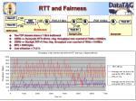 rtt and fairness