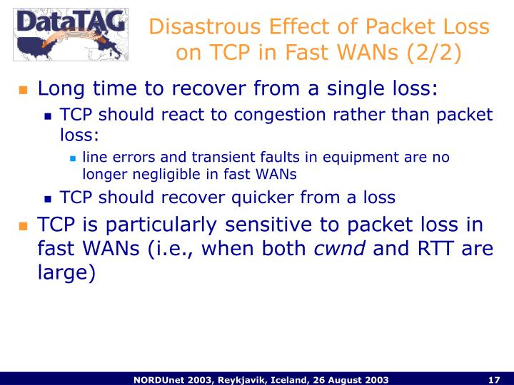 Disastrous Effect of Packet Loss
