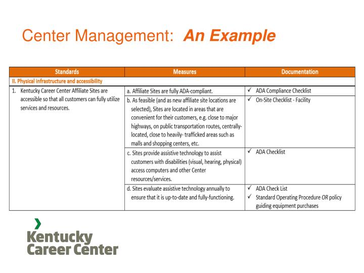 Center Management:
