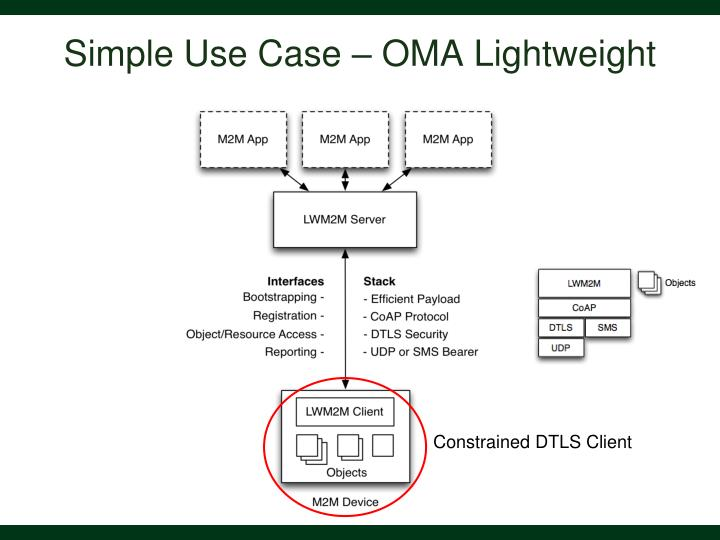 Simple Use Case – OMA Lightweight