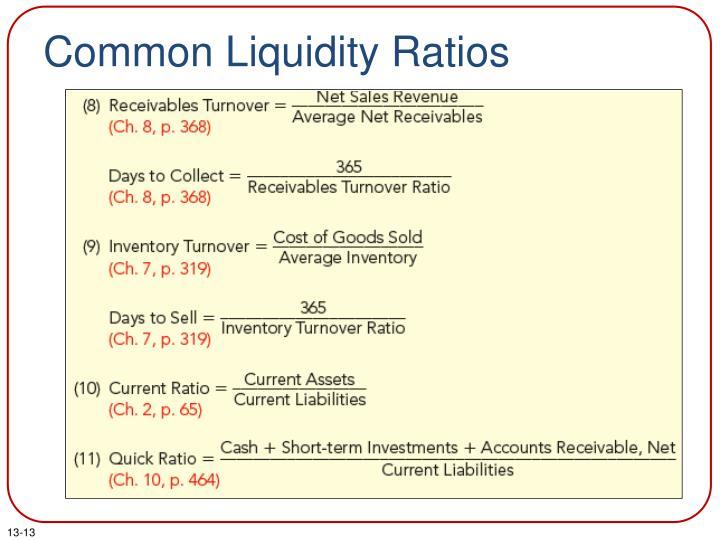 Common Liquidity Ratios
