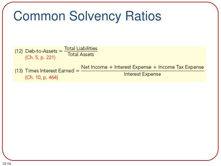 Common Solvency Ratios