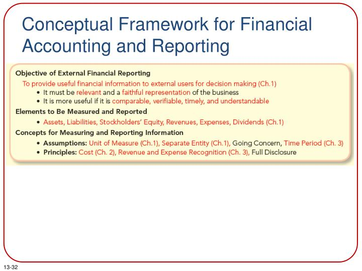 Conceptual Framework for Financial Accounting and Reporting