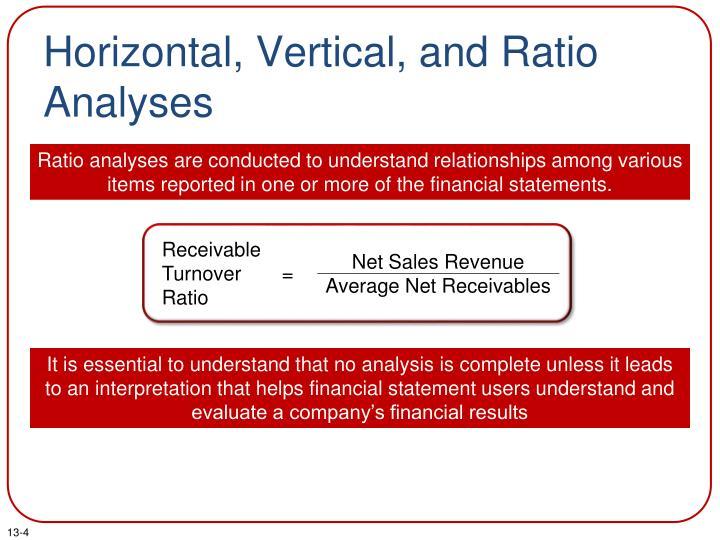 Horizontal, Vertical, and Ratio Analyses