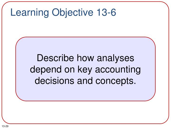 Learning Objective 13-6
