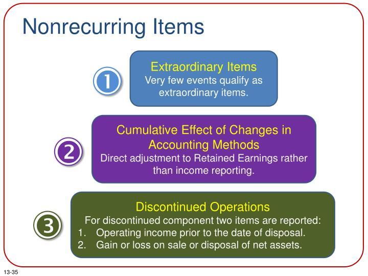 Nonrecurring Items