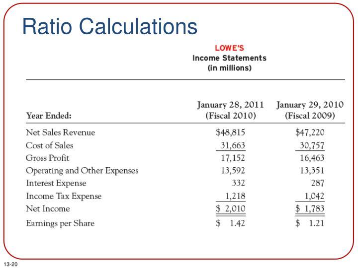 Ratio Calculations