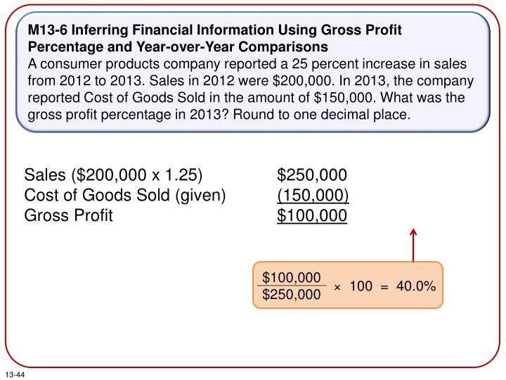 M13-6 Inferring Financial Information Using Gross Profit Percentage and Year-over-Year Comparisons