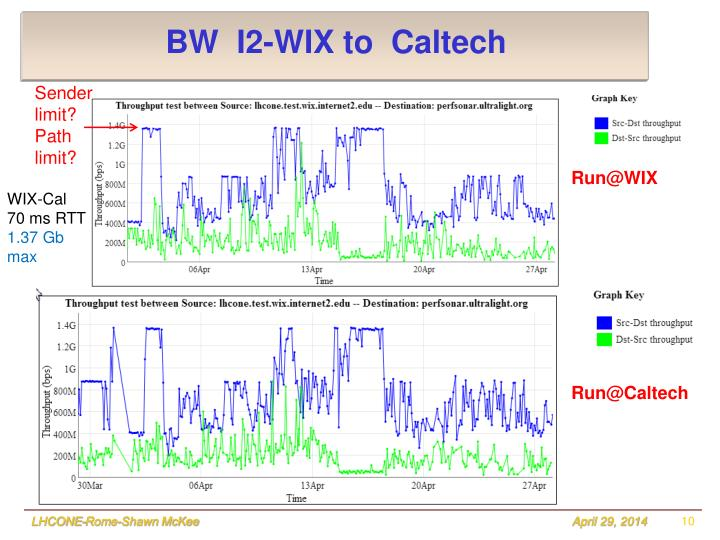 BW  I2-WIX to  Caltech