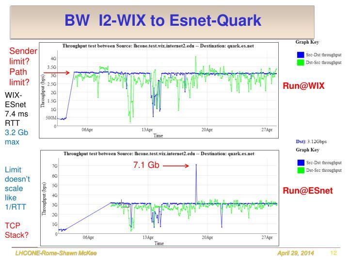 BW  I2-WIX to