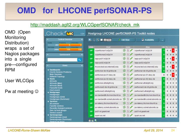 OMD   for  LHCONE perfSONAR-PS