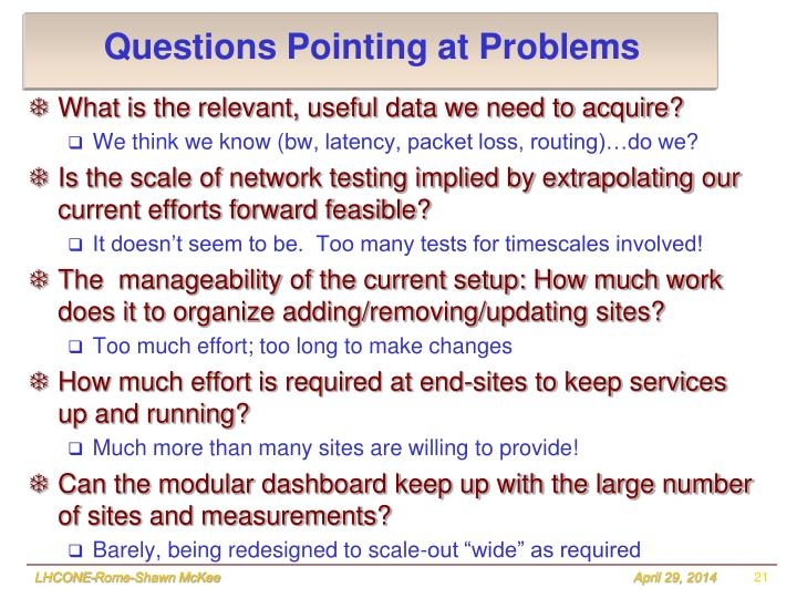 Questions Pointing at Problems