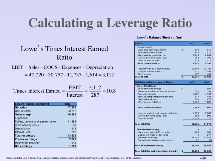Calculating a Leverage Ratio