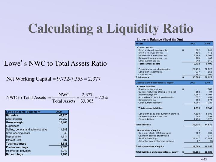 Calculating a Liquidity Ratio