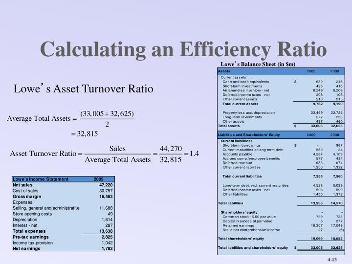 Calculating an Efficiency Ratio