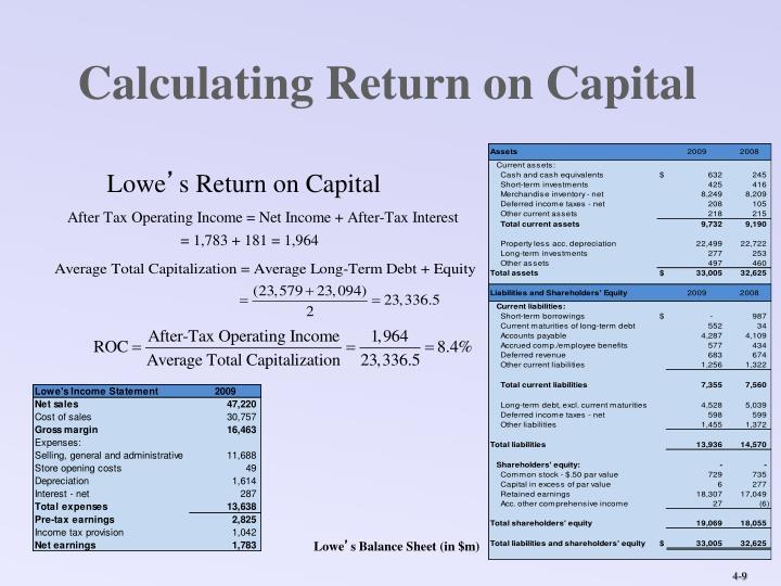 Calculating Return on Capital