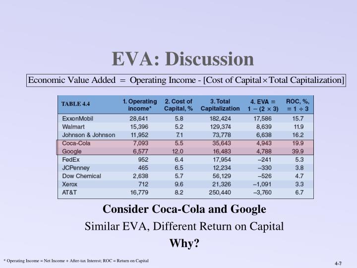 EVA: Discussion