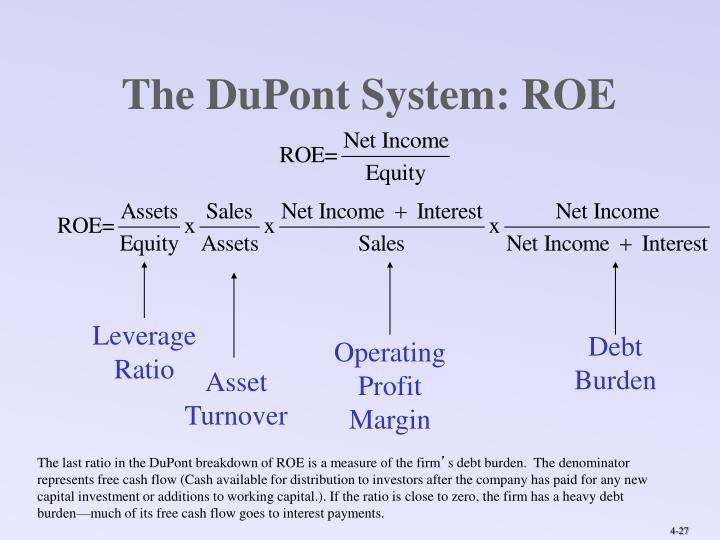 The DuPont System: ROE