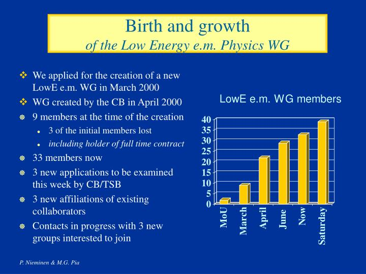 Birth and growth of the low energy e m physics wg