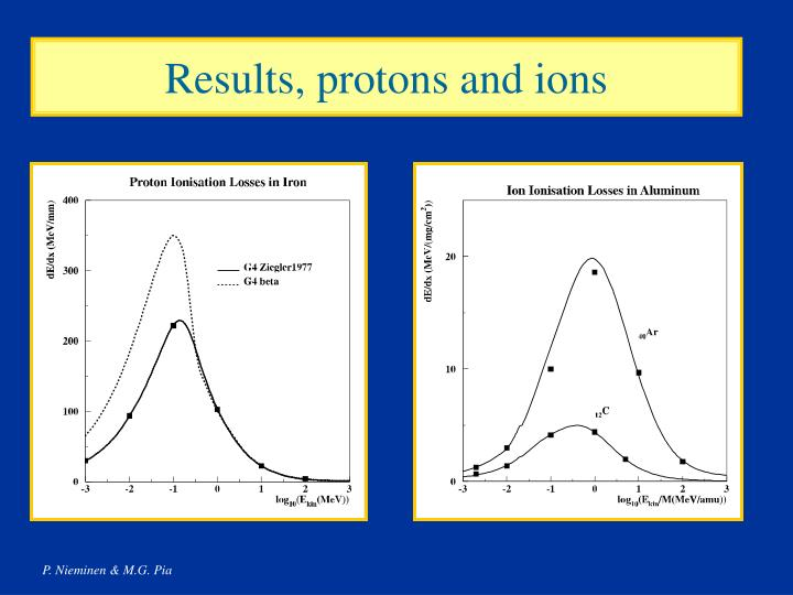 Results, protons and ions