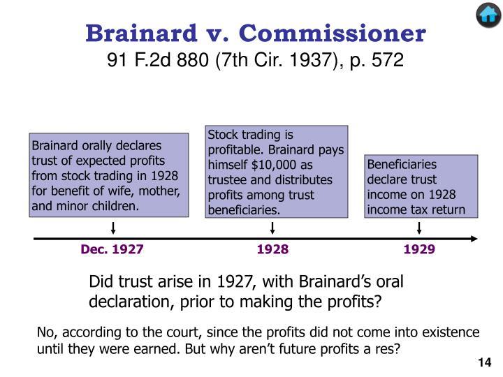 Brainard v. Commissioner