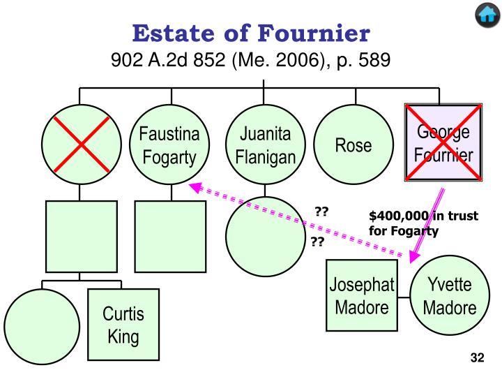 Estate of Fournier