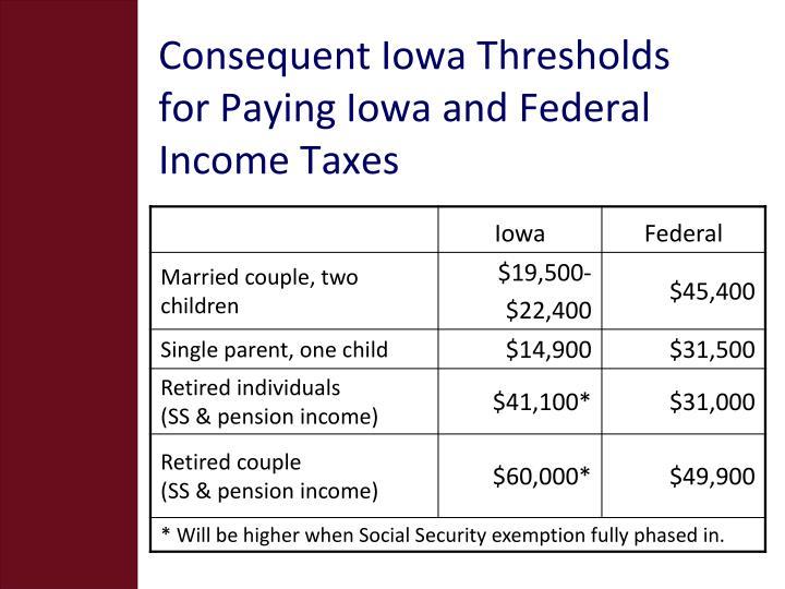 Consequent Iowa Thresholds