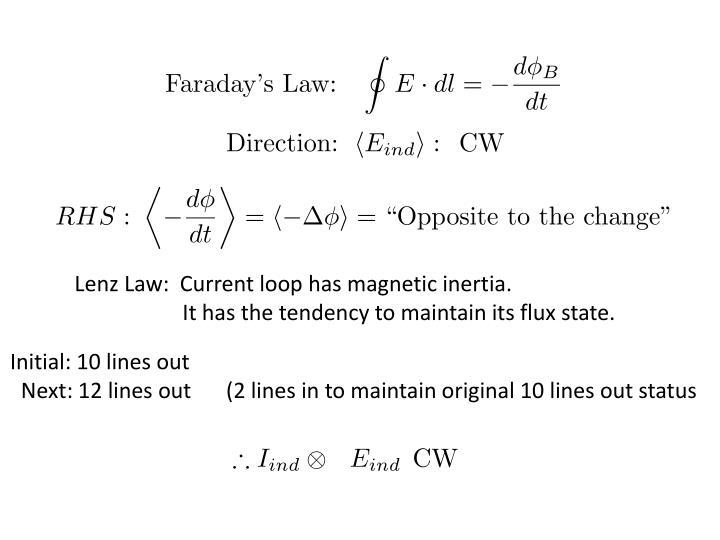 Lenz Law:  Current loop has magnetic inertia.