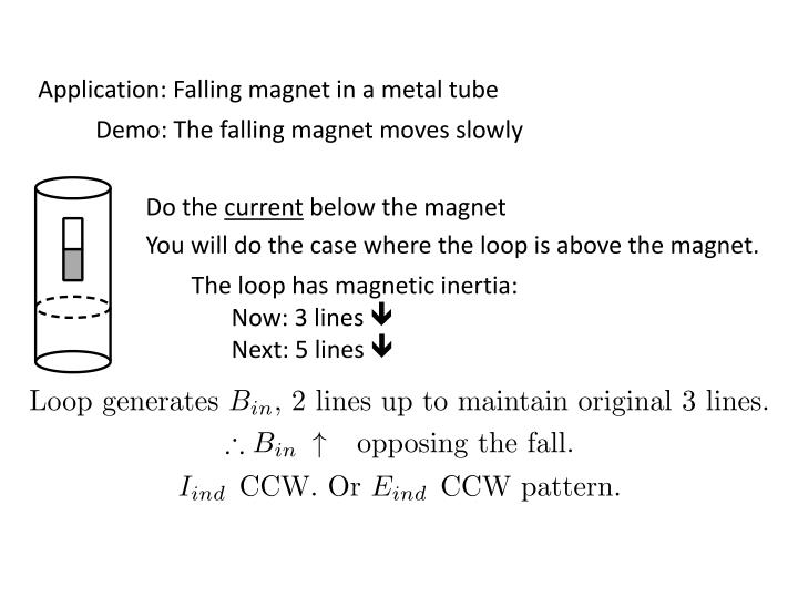 Application: Falling magnet in a metal tube