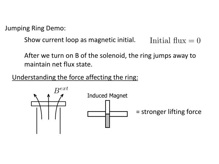 Jumping Ring Demo: