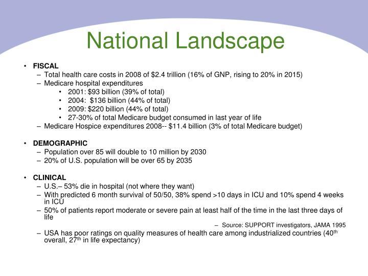 National Landscape