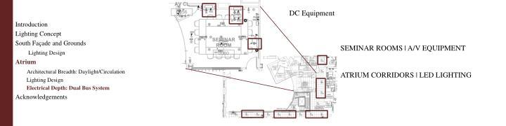 DC Equipment