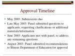 approval timeline
