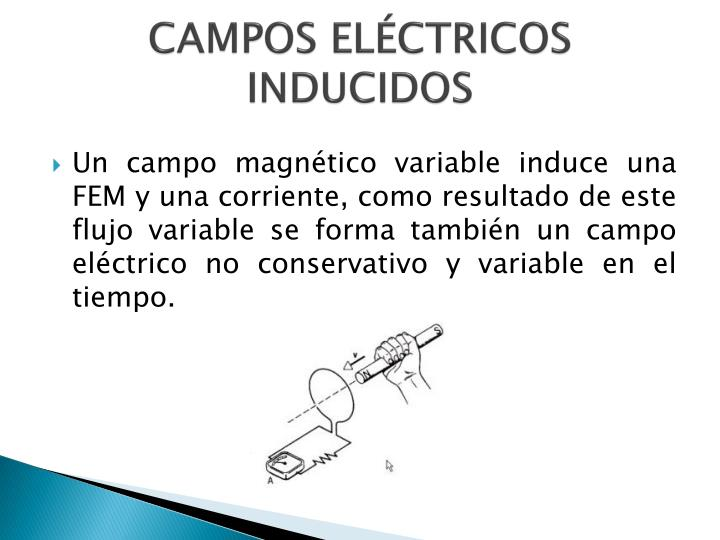 CAMPOS ELÉCTRICOS INDUCIDOS