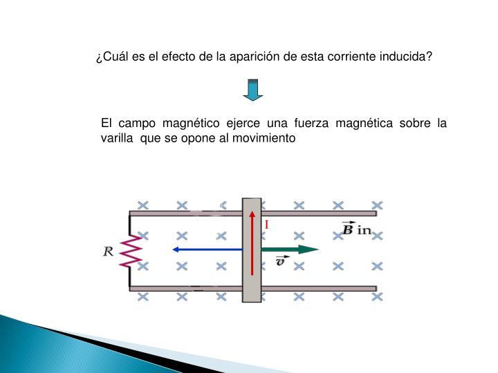 El campo magnético ejerce una fuerza magnética sobre la varilla  que se opone al movimiento